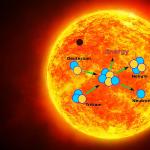 Come funzionano le stelle e perché scoprirlo potrebbe cambiarci l'esistenza